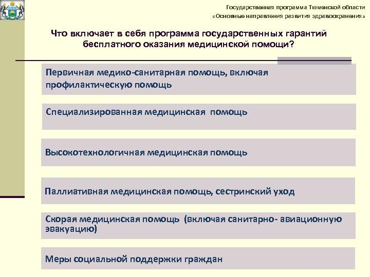 Государственная программа Тюменской области «Основные направления развития здравоохранения» Что включает в себя программа государственных