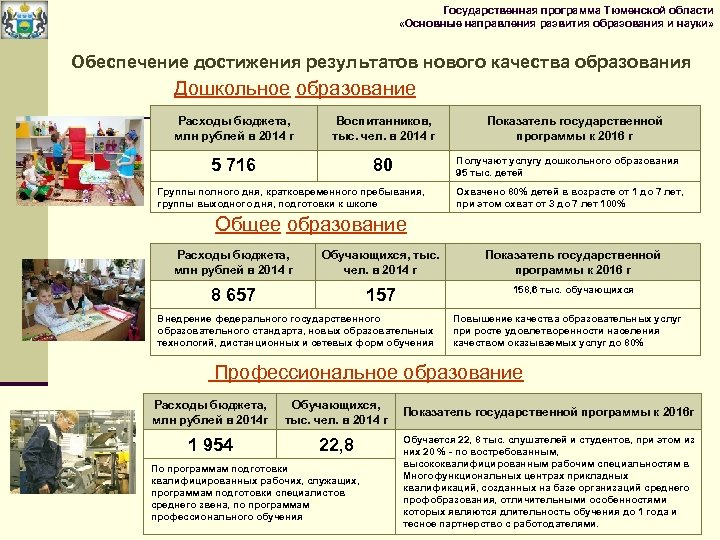 Государственная программа Тюменской области «Основные направления развития образования и науки» Обеспечение достижения результатов нового