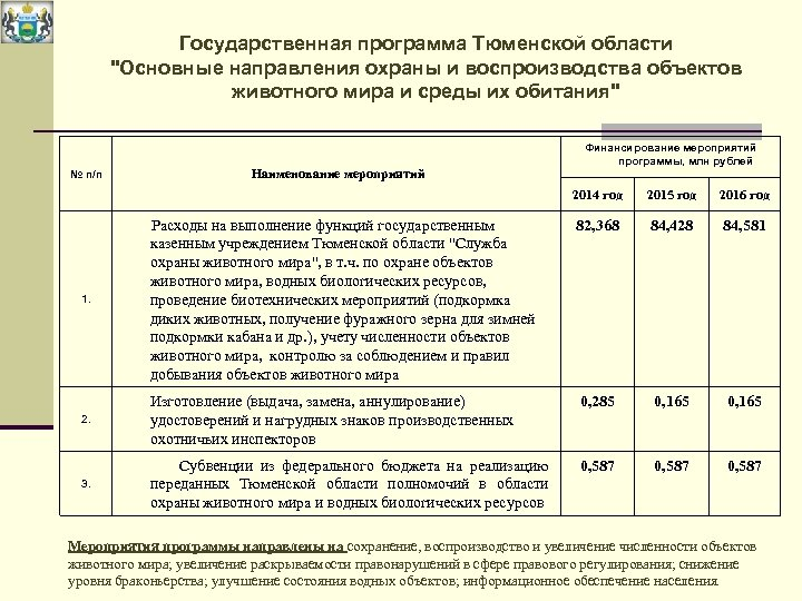Государственная программа Тюменской области