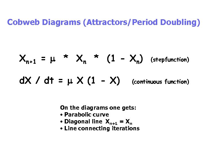 Cobweb Diagrams (Attractors/Period Doubling) Xn+1 = * Xn * (1 - Xn) d. X