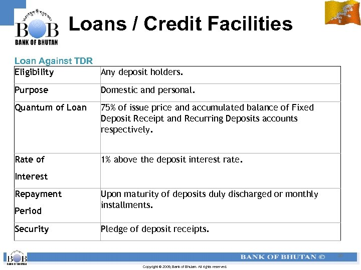 Loans / Credit Facilities Loan Against TDR Eligibility Any deposit holders. Purpose Domestic and