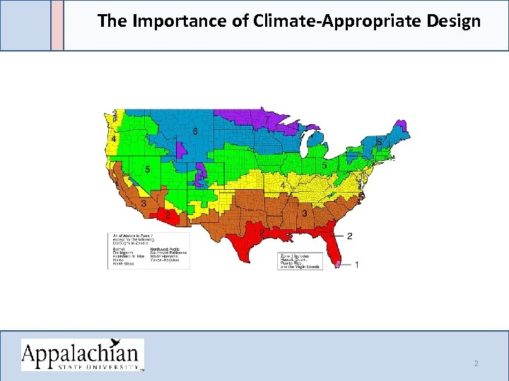 The Importance of Climate-Appropriate Design 2