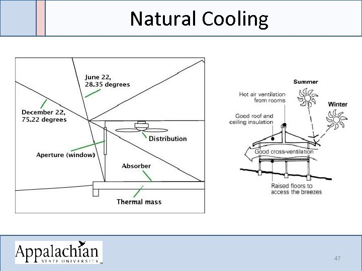 Natural Cooling 47