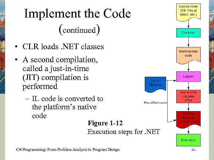 Implement the Code (continued) • CLR loads. NET classes • A second compilation, called