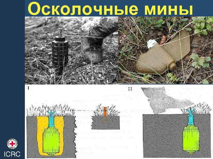 Осколочные мины