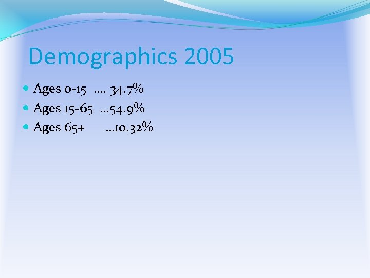 Demographics 2005 Ages 0 -15 …. 34. 7% Ages 15 -65 … 54. 9%