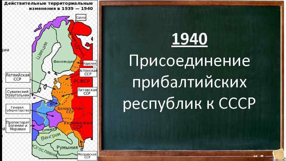 1940 Присоединение прибалтийских республик к СССР