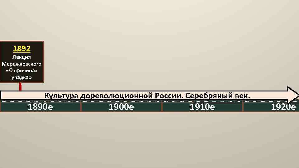 1892 Лекция Мережковского «О причинах упадка» 1890 1891 1892 1893 1894 Культура дореволюционной России.