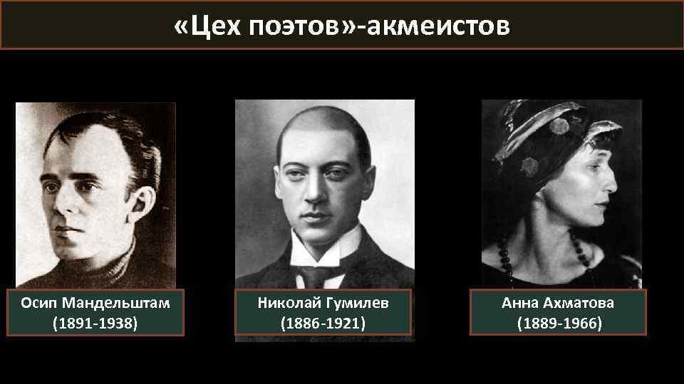 «Цех поэтов» -акмеистов Осип Мандельштам (1891 -1938) Николай Гумилев (1886 -1921) Анна Ахматова