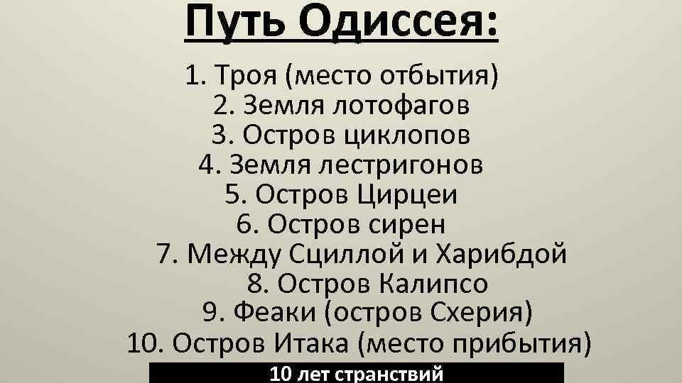 Путь Одиссея: 1. Троя (место отбытия) 2. Земля лотофагов 3. Остров циклопов 4. Земля