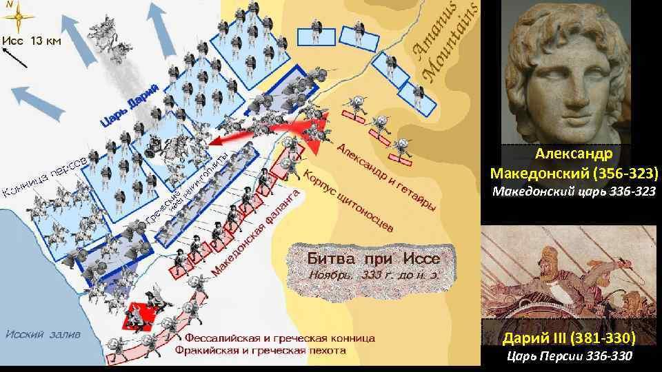Тема урока Завоевания Александра Македонского Александр Македонский