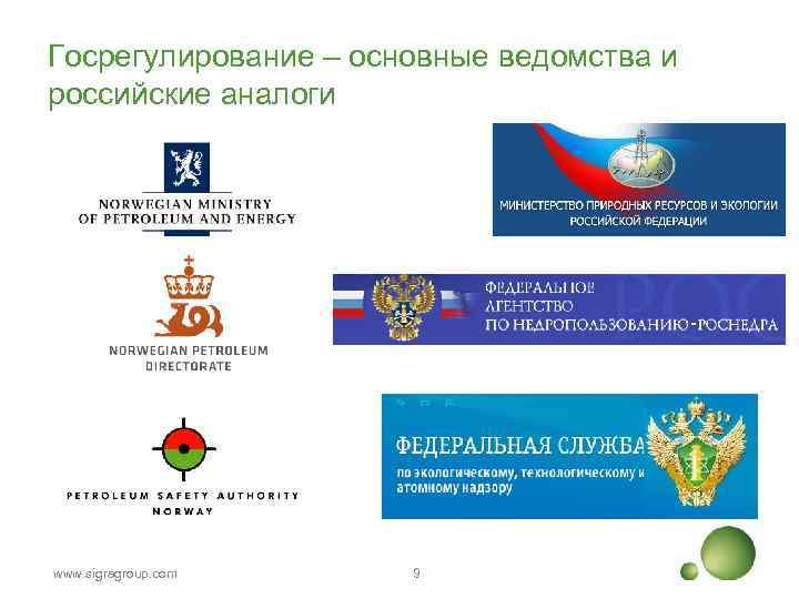 Госрегулирование – основные ведомства и российские аналоги • апп www. sigragroup. com 9