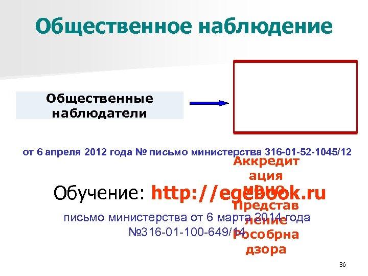 Общественное наблюдение Общественные наблюдатели от 6 апреля 2012 года № письмо министерства 316 -01