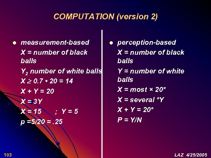COMPUTATION (version 2) l 103 measurement-based X = number of black balls Y 2