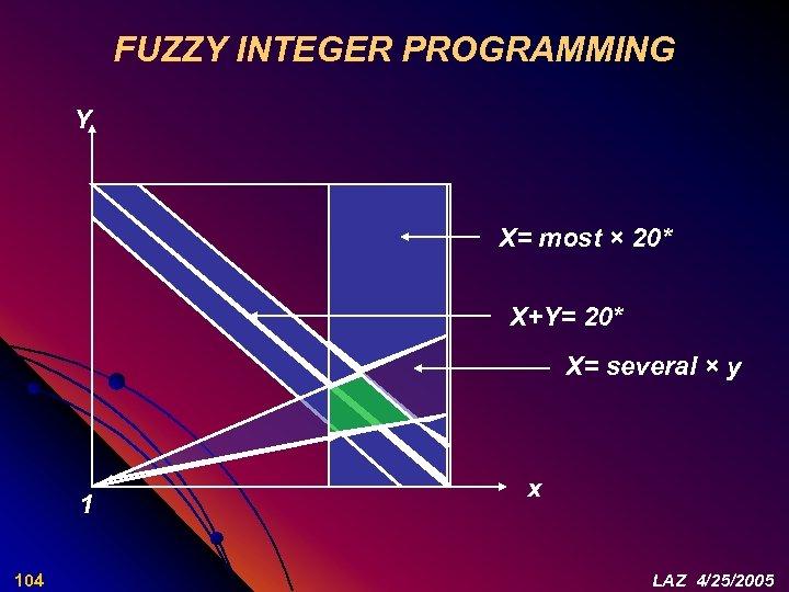FUZZY INTEGER PROGRAMMING Y X= most × 20* X+Y= 20* X= several × y