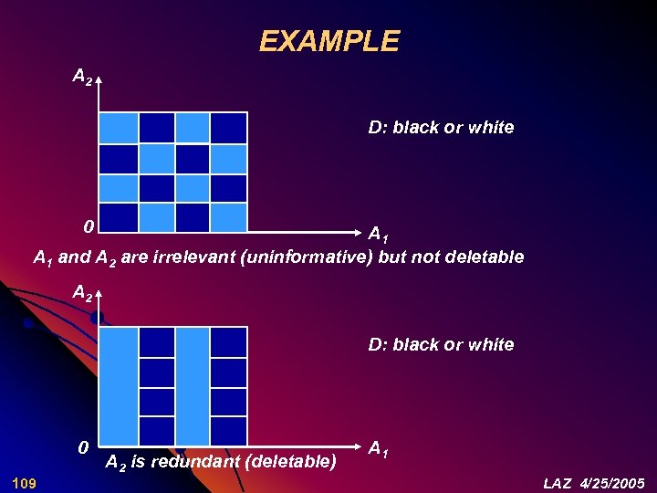 EXAMPLE A 2 D: black or white 0 A 1 and A 2 are