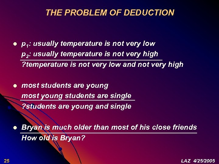 THE PROBLEM OF DEDUCTION l l most students are young most young students are