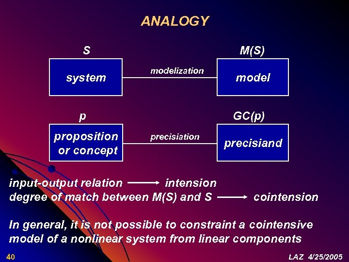 ANALOGY S system M(S) modelization p proposition or concept model GC(p) precisiation input-output relation