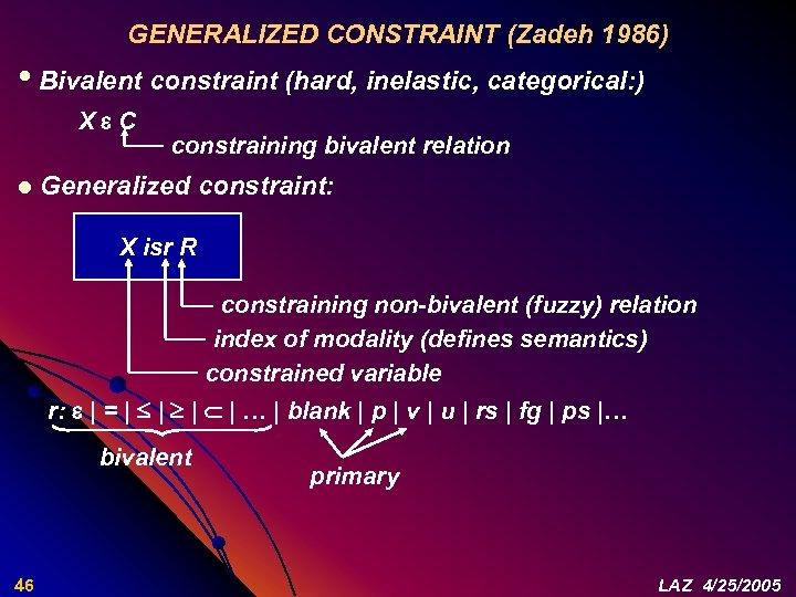 GENERALIZED CONSTRAINT (Zadeh 1986) • Bivalent constraint (hard, inelastic, categorical: ) X C constraining