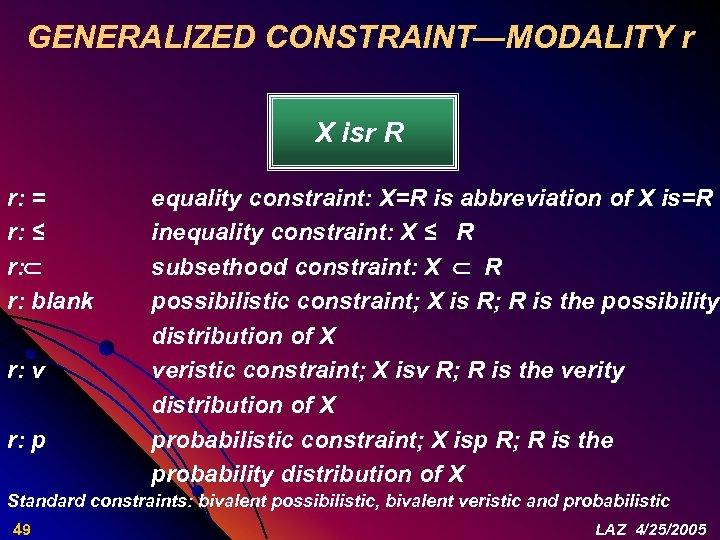 GENERALIZED CONSTRAINT—MODALITY r X isr R r: = r: ≤ r: blank r: v
