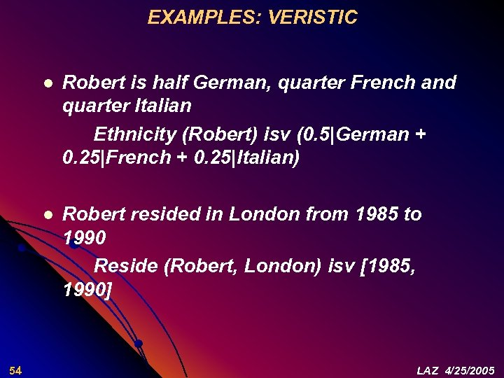 EXAMPLES: VERISTIC l l 54 Robert is half German, quarter French and quarter Italian