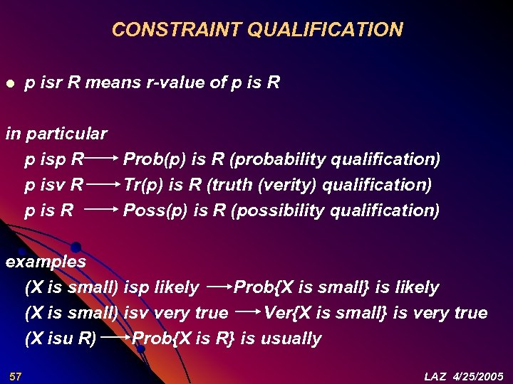 CONSTRAINT QUALIFICATION l p isr R means r-value of p is R in particular