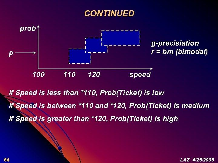 CONTINUED prob g-precisiation r = bm (bimodal) p 100 110 120 speed If Speed
