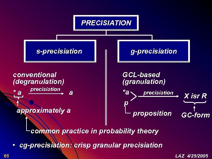 PRECISIATION s-precisiation conventional (degranulation) * a precisiation a approximately a g-precisiation GCL-based (granulation) *a