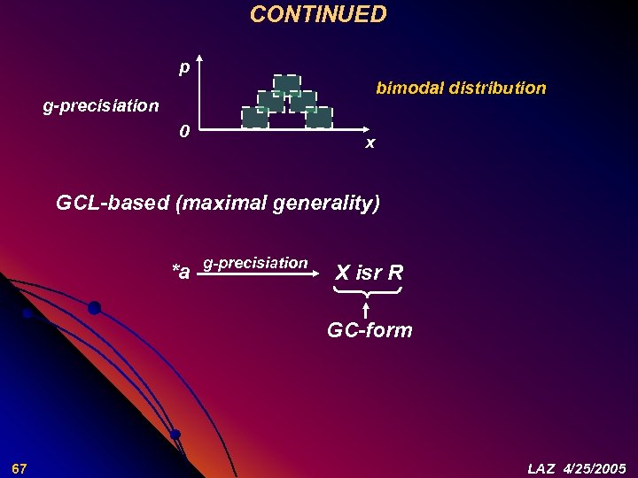 CONTINUED p bimodal distribution g-precisiation 0 x GCL-based (maximal generality) *a g-precisiation X isr