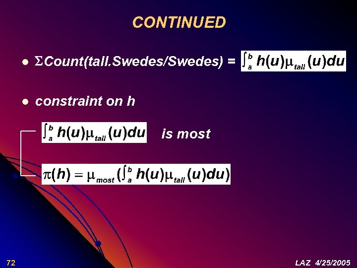 CONTINUED l Count(tall. Swedes/Swedes) = l constraint on h is most 72 LAZ 4/25/2005