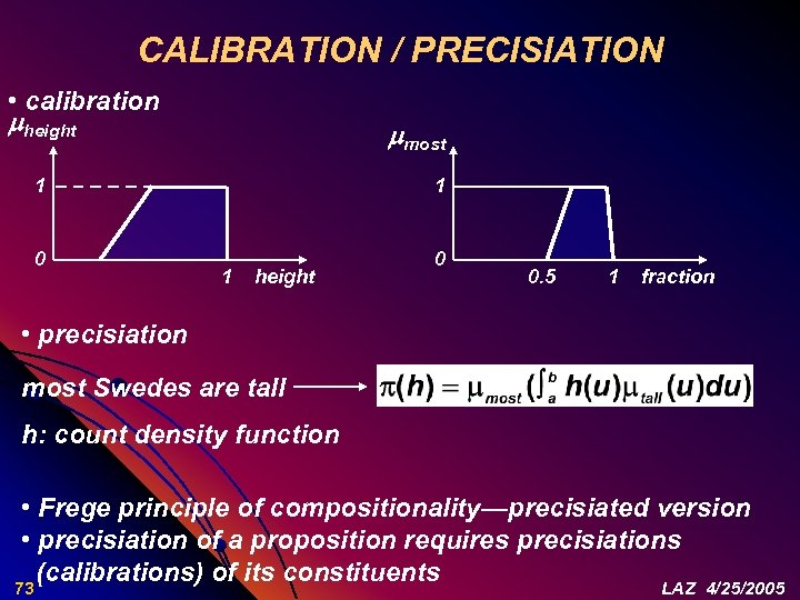 CALIBRATION / PRECISIATION • calibration height most 1 1 0 0 1 height 0.