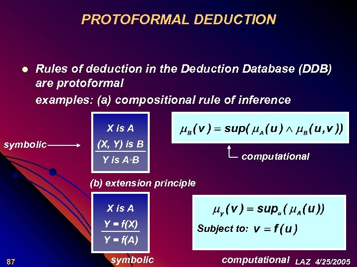 PROTOFORMAL DEDUCTION l Rules of deduction in the Deduction Database (DDB) are protoformal examples: