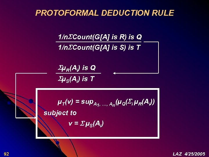 PROTOFORMAL DEDUCTION RULE 1/n Count(G[A] is R) is Q 1/n Count(G[A] is S) is