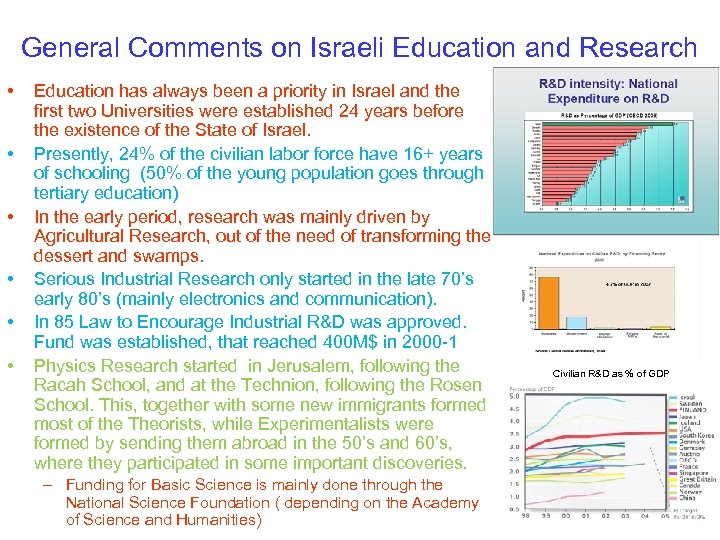 General Comments on Israeli Education and Research • • • Education has always been