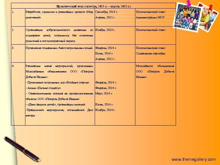 Практический этап (октябрь, 2013 г. – апрель 2015 г. ) 1. Попечительский совет увлечений»