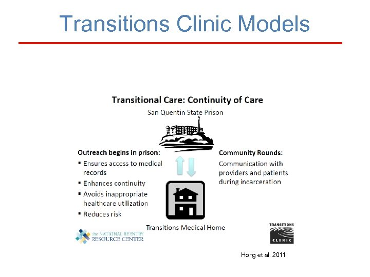 Transitions Clinic Models Hong et al. 2011