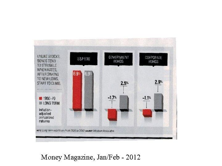 Money Magazine, Jan/Feb - 2012