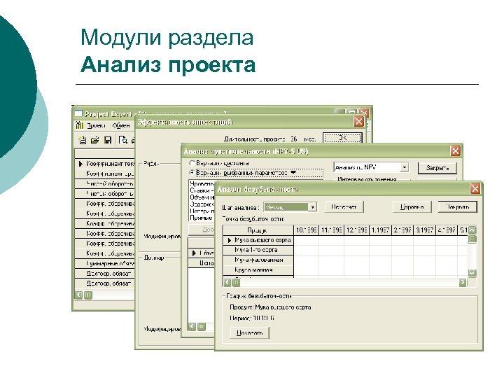 Модули раздела Анализ проекта