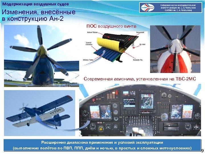 Модернизация воздушных судов Изменения, внесённые в конструкцию Ан-2 ПОС воздушного винта Современная авионика, установленная
