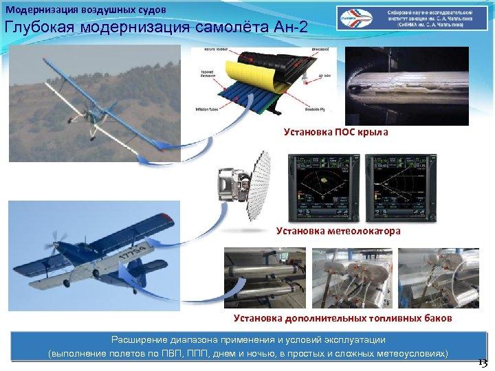 Модернизация воздушных судов Глубокая модернизация самолёта Ан-2 Установка ПОС крыла Установка метеолокатора Установка дополнительных