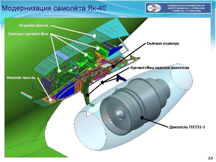 Модернизация самолёта Як-40 Верхняя панель Силовые кронштейны Силовая нервюра Кронштейны навески двигателя Нижняя панель