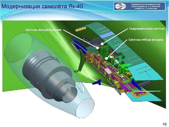 Модернизация самолёта Як-40 Система пожаротушения Гидравлическая система Система отбора воздуха 23