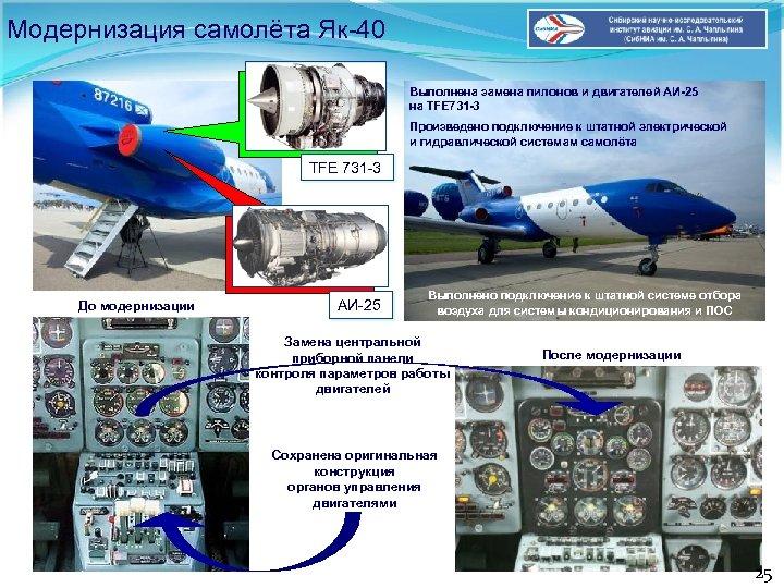 Модернизация самолёта Як-40 Выполнена замена пилонов и двигателей АИ-25 на TFE 731 -3 Произведено