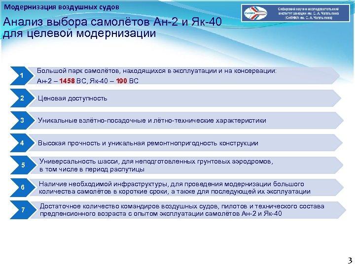 Модернизация воздушных судов Анализ выбора самолётов Ан-2 и Як-40 для целевой модернизации 1 Большой