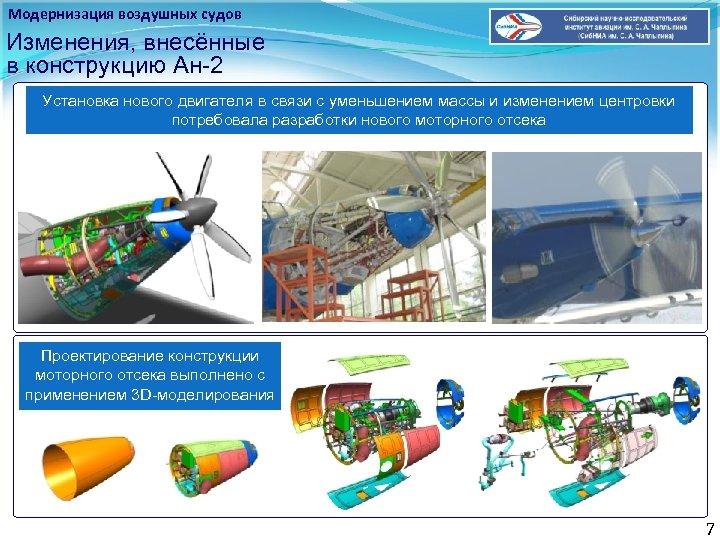 Модернизация воздушных судов Изменения, внесённые в конструкцию Ан-2 Установка нового двигателя в связи с