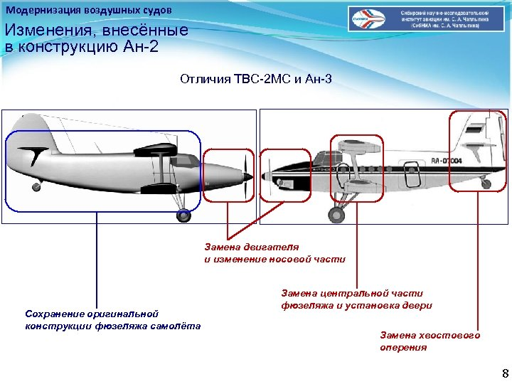 Модернизация воздушных судов Изменения, внесённые в конструкцию Ан-2 Отличия ТВС-2 МС и Ан-3 Замена