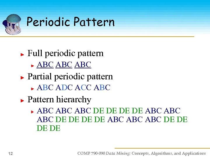Periodic Pattern Full periodic pattern ABC ABC Partial periodic pattern ABC ADC ACC ABC