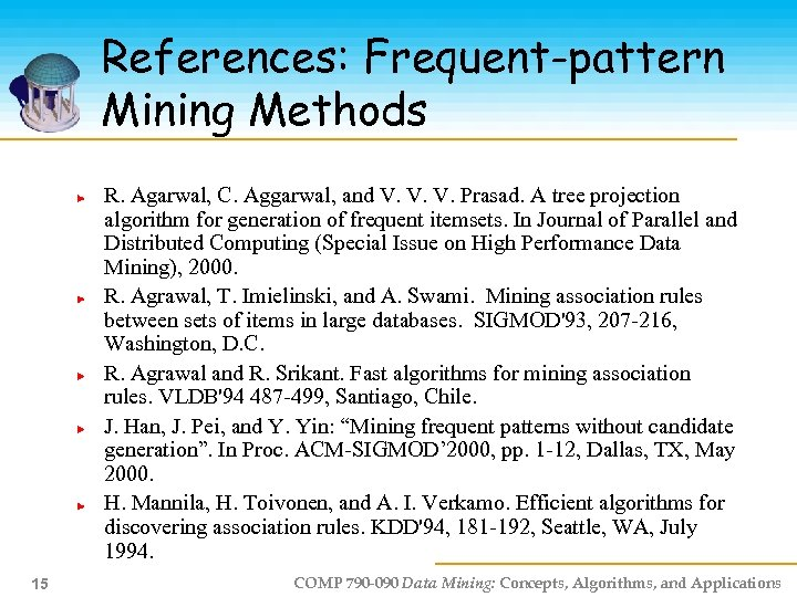 References: Frequent-pattern Mining Methods R. Agarwal, C. Aggarwal, and V. V. V. Prasad. A