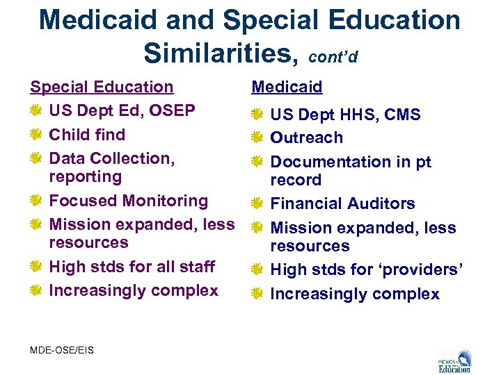 Medicaid and Special Education Similarities, cont'd Special Education Medicaid US Dept Ed, OSEP US
