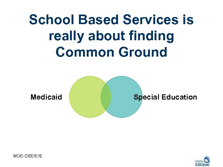 School Based Services is really about finding Common Ground Medicaid MDE-OSE/EIS Special Education